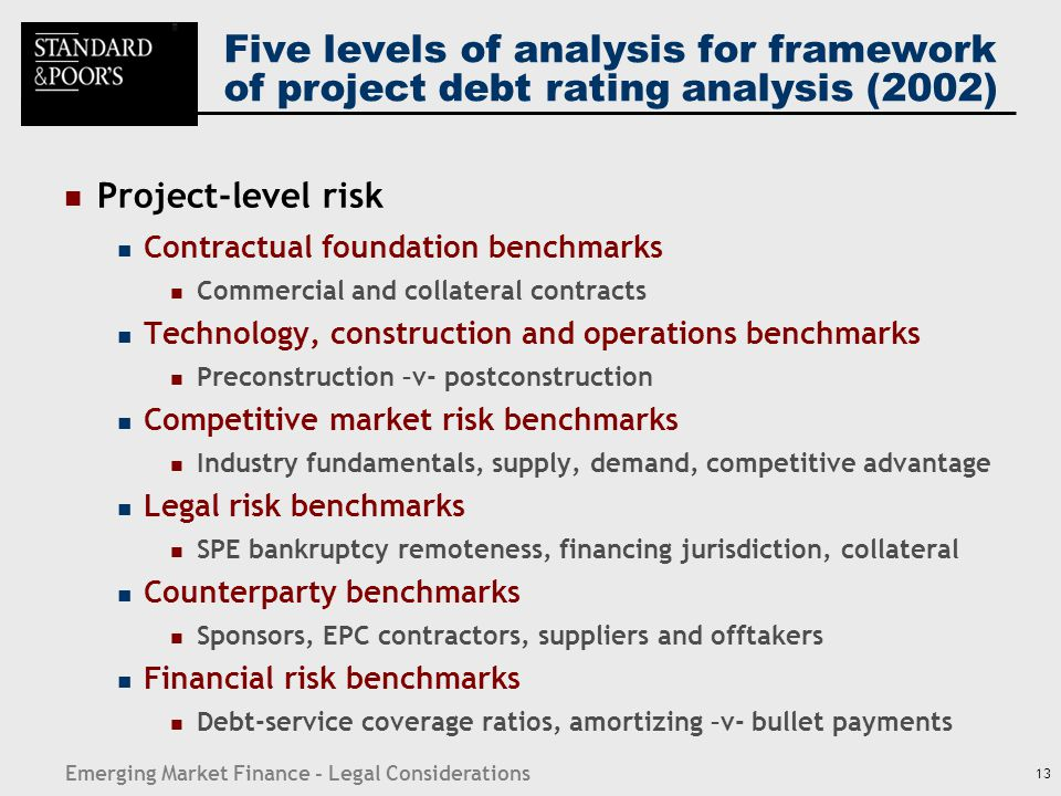 Five levels of analysis for framework of project debt rating analysis (2002)