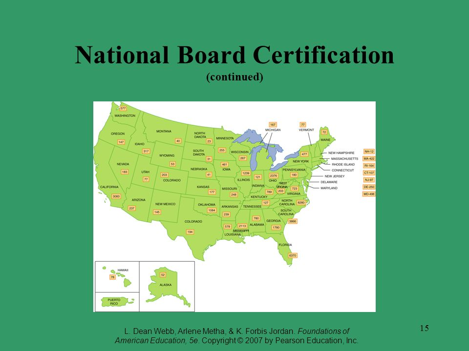 National Board Certification (continued)
