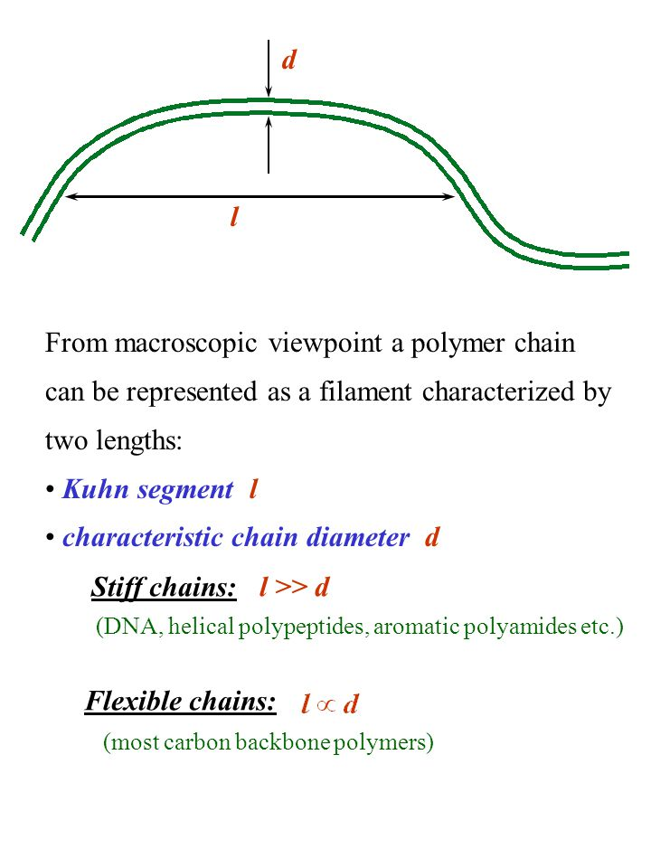characteristic chain diameter d