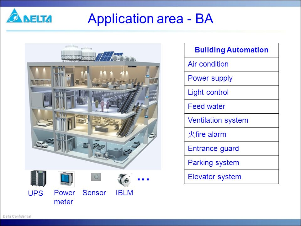 Application area - BA … Building Automation Air condition Power supply