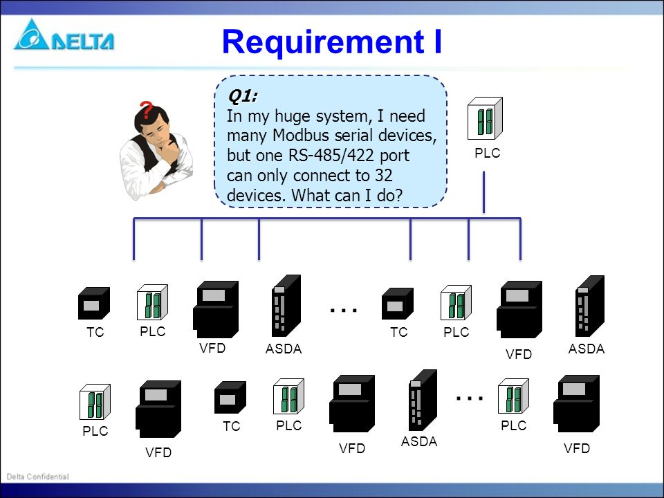 Requirement I Q1: In my huge system, I need many Modbus serial devices, but one RS-485/422 port can only connect to 32 devices. What can I do