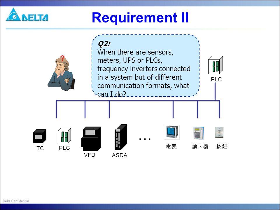 Requirement IIQ2:
