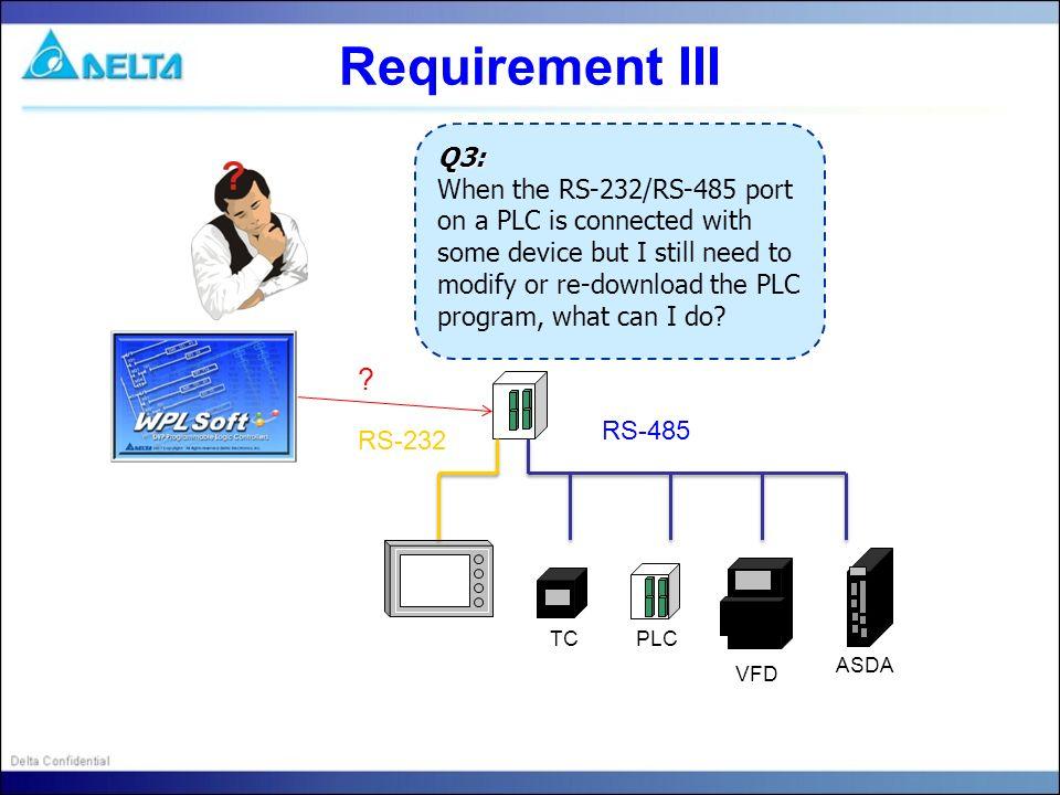 Requirement IIIQ3: