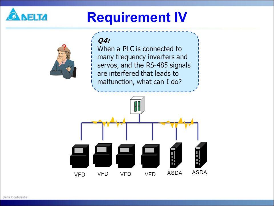 Requirement IV Q4: