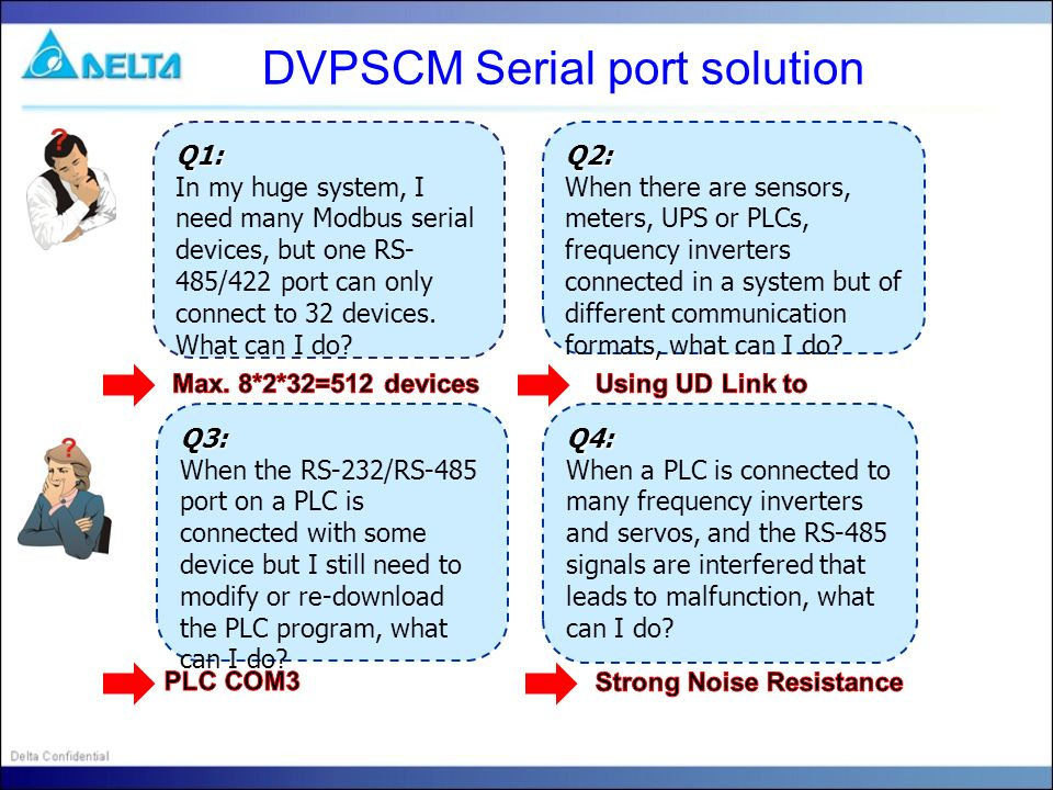 DVPSCM Serial port solution