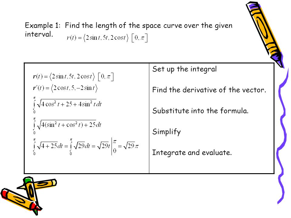 Example 1: Find the length of the space curve over the given interval.