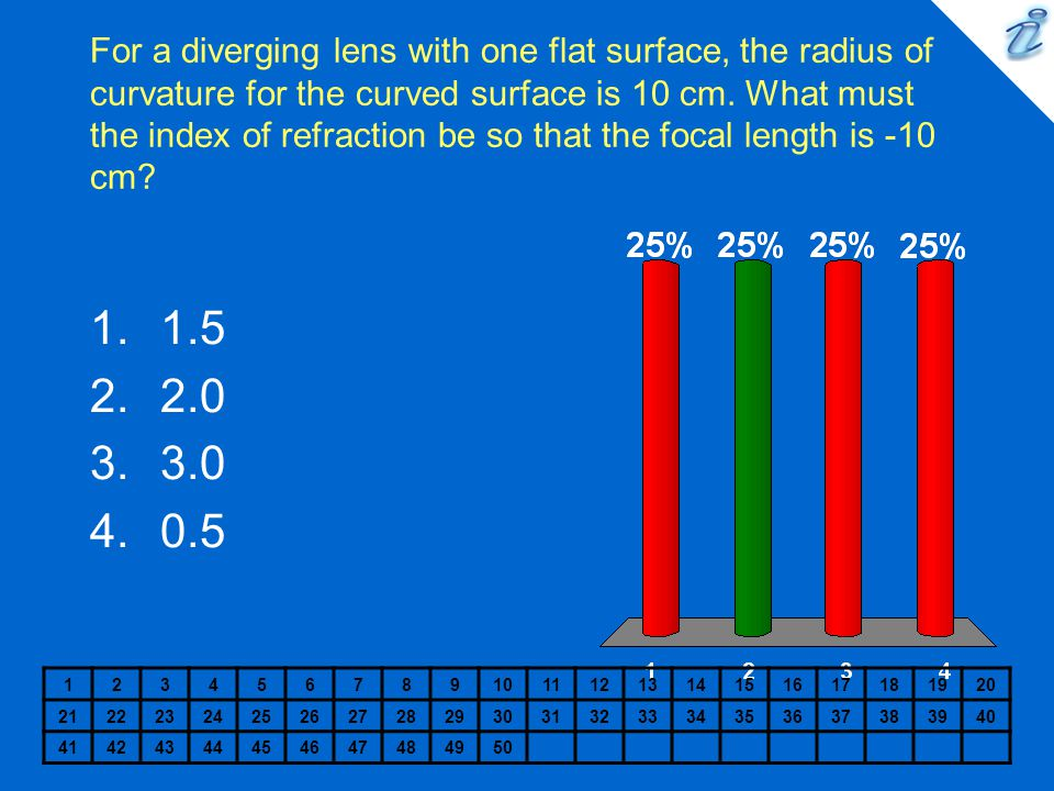 For a diverging lens with one flat surface, the radius of curvature for the curved surface is 10 cm. What must the index of refraction be so that the focal length is -10 cm