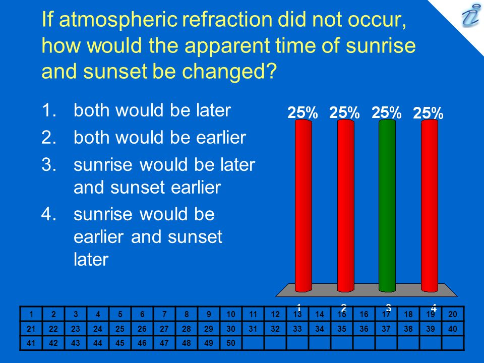 If atmospheric refraction did not occur, how would the apparent time of sunrise and sunset be changed