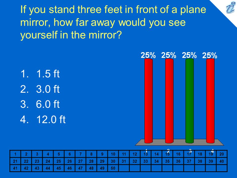 If you stand three feet in front of a plane mirror, how far away would you see yourself in the mirror