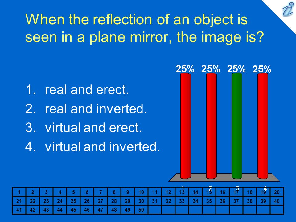 When the reflection of an object is seen in a plane mirror, the image is