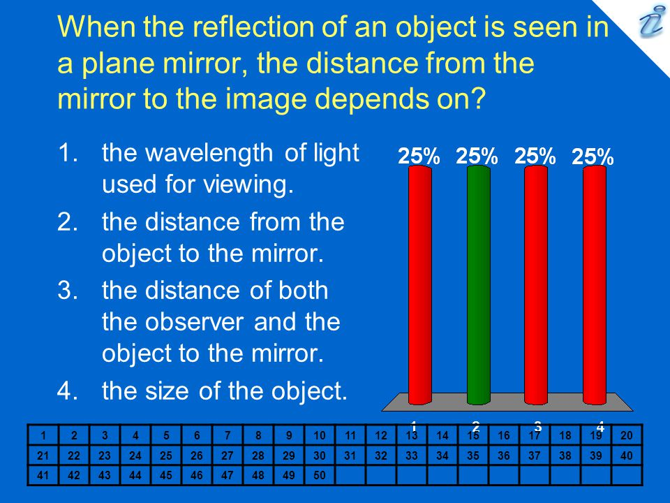 When the reflection of an object is seen in a plane mirror, the distance from the mirror to the image depends on