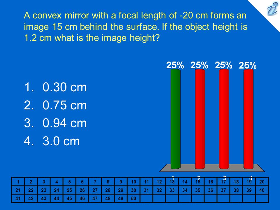 A convex mirror with a focal length of -20 cm forms an image 15 cm behind the surface. If the object height is 1.2 cm what is the image height