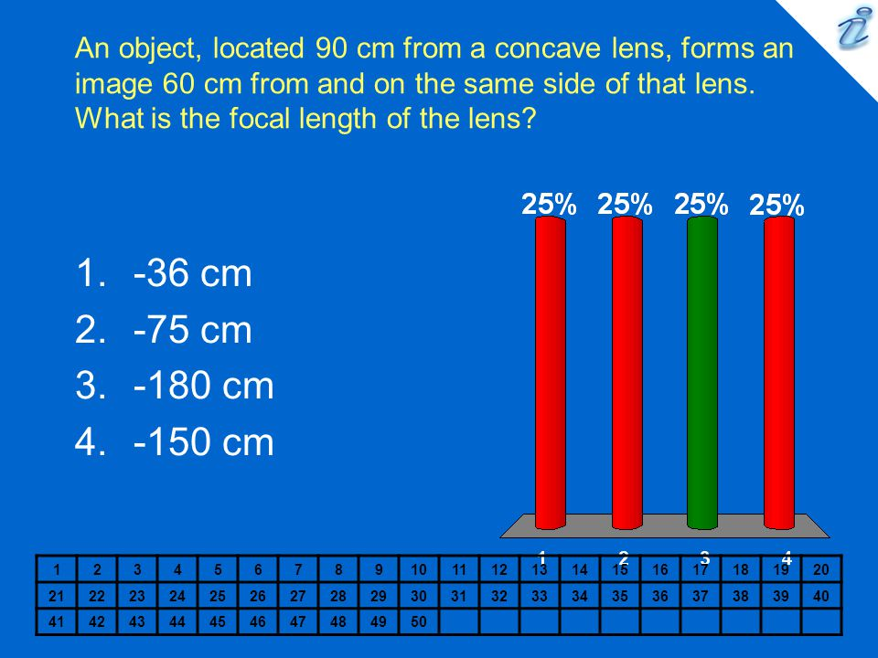An object, located 90 cm from a concave lens, forms an image 60 cm from and on the same side of that lens. What is the focal length of the lens