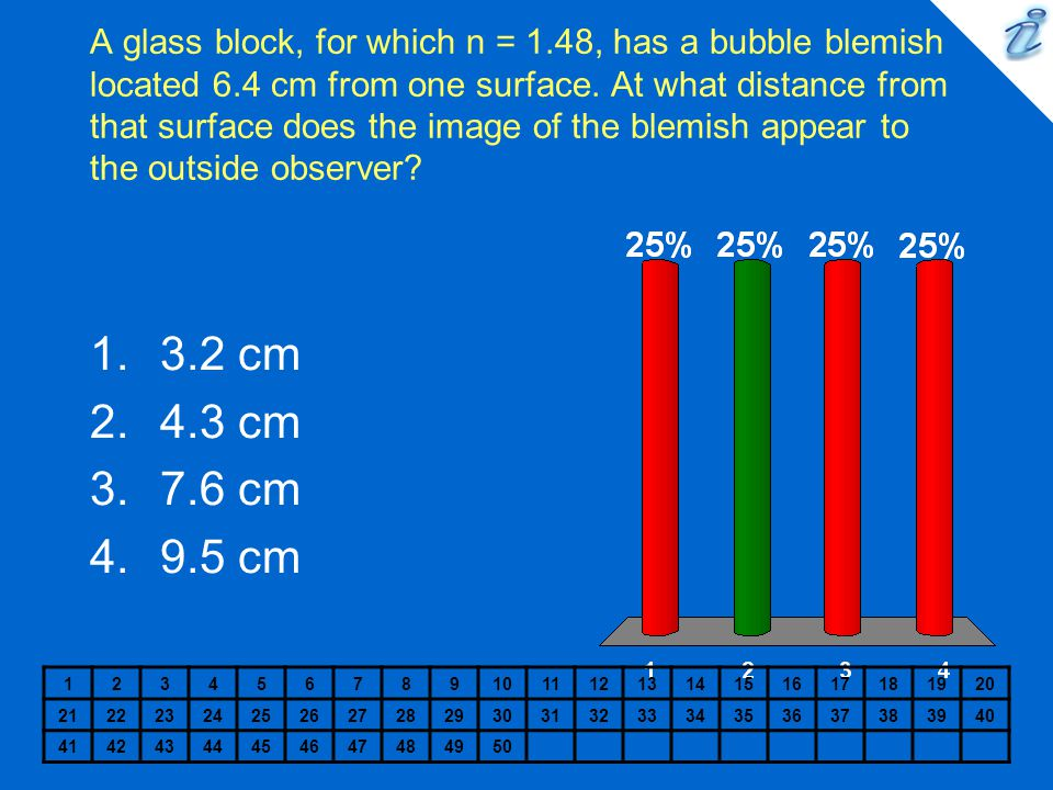 A glass block, for which n = 1. 48, has a bubble blemish located 6