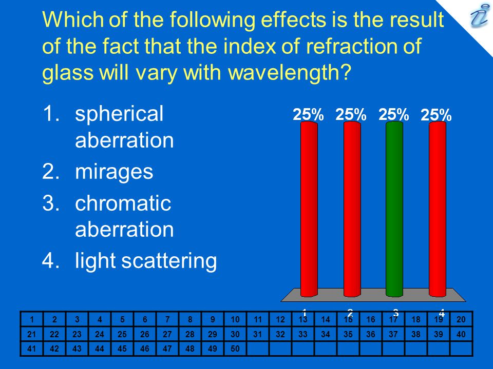 Which of the following effects is the result of the fact that the index of refraction of glass will vary with wavelength