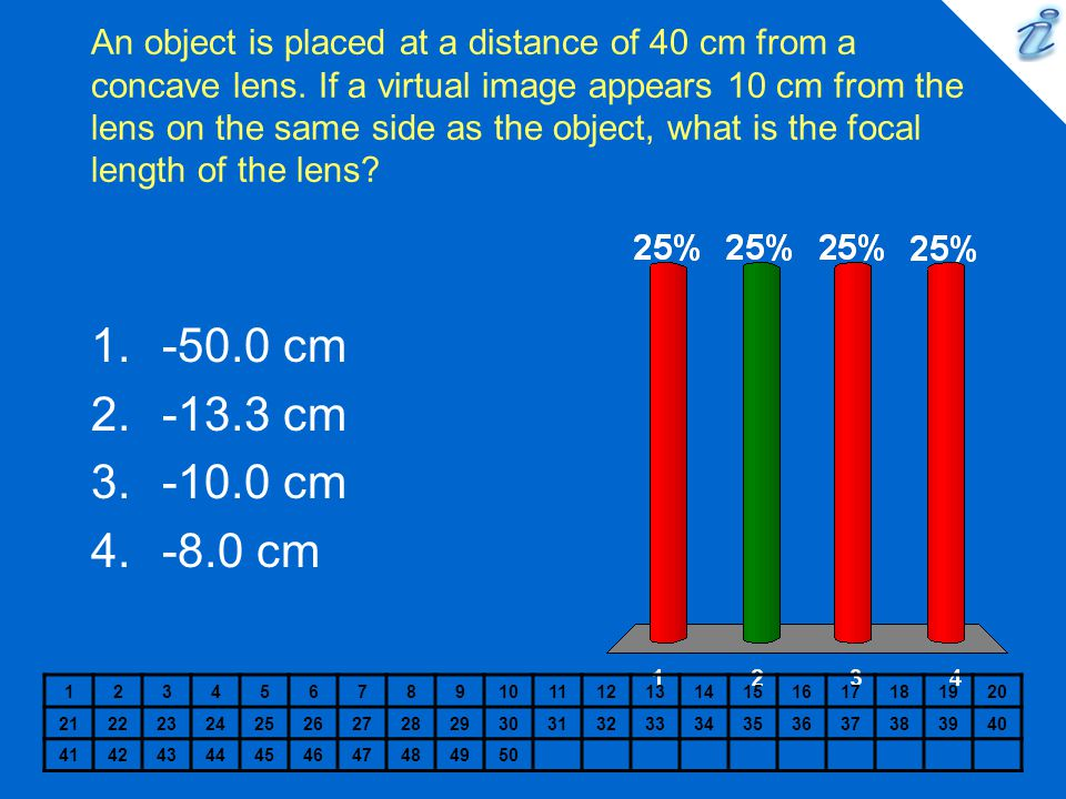 An object is placed at a distance of 40 cm from a concave lens
