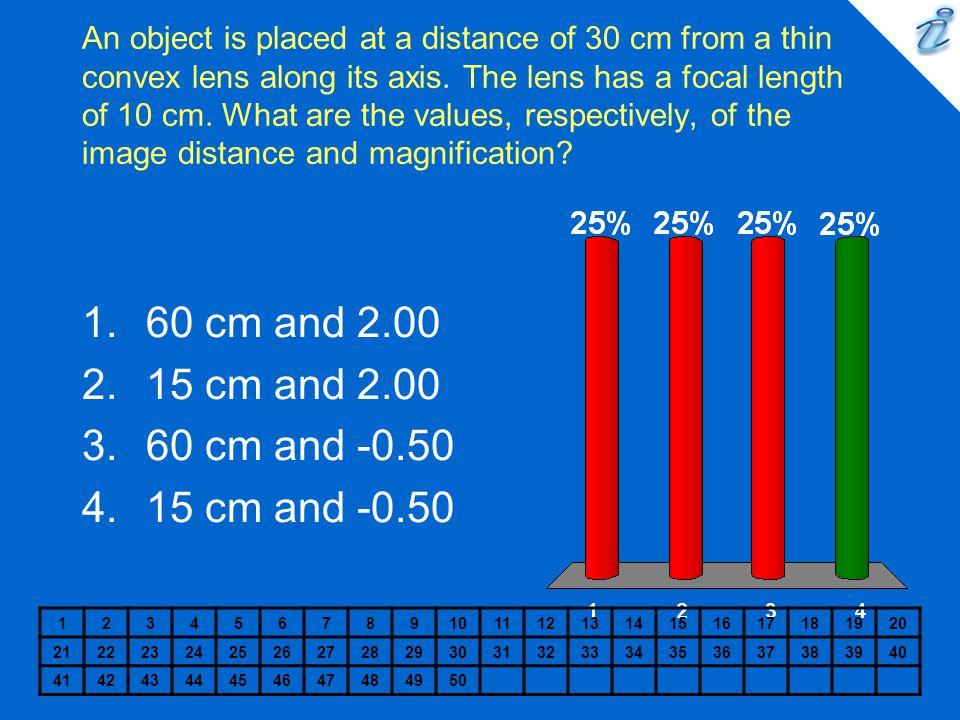 60 cm and 2.00 15 cm and 2.00 60 cm and -0.50 15 cm and -0.50