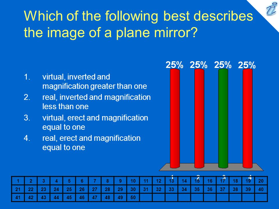 Which of the following best describes the image of a plane mirror