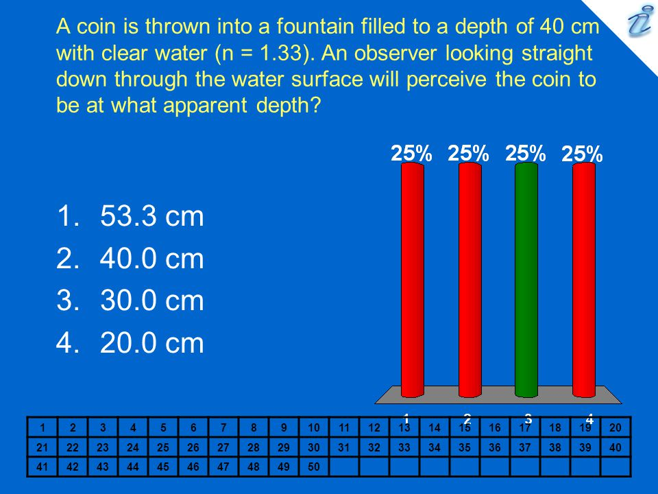 A coin is thrown into a fountain filled to a depth of 40 cm with clear water (n = 1.33). An observer looking straight down through the water surface will perceive the coin to be at what apparent depth