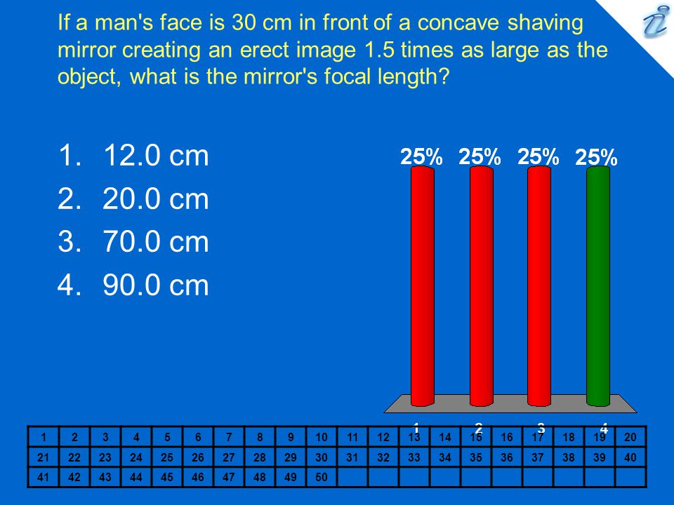 If a man s face is 30 cm in front of a concave shaving mirror creating an erect image 1.5 times as large as the object, what is the mirror s focal length