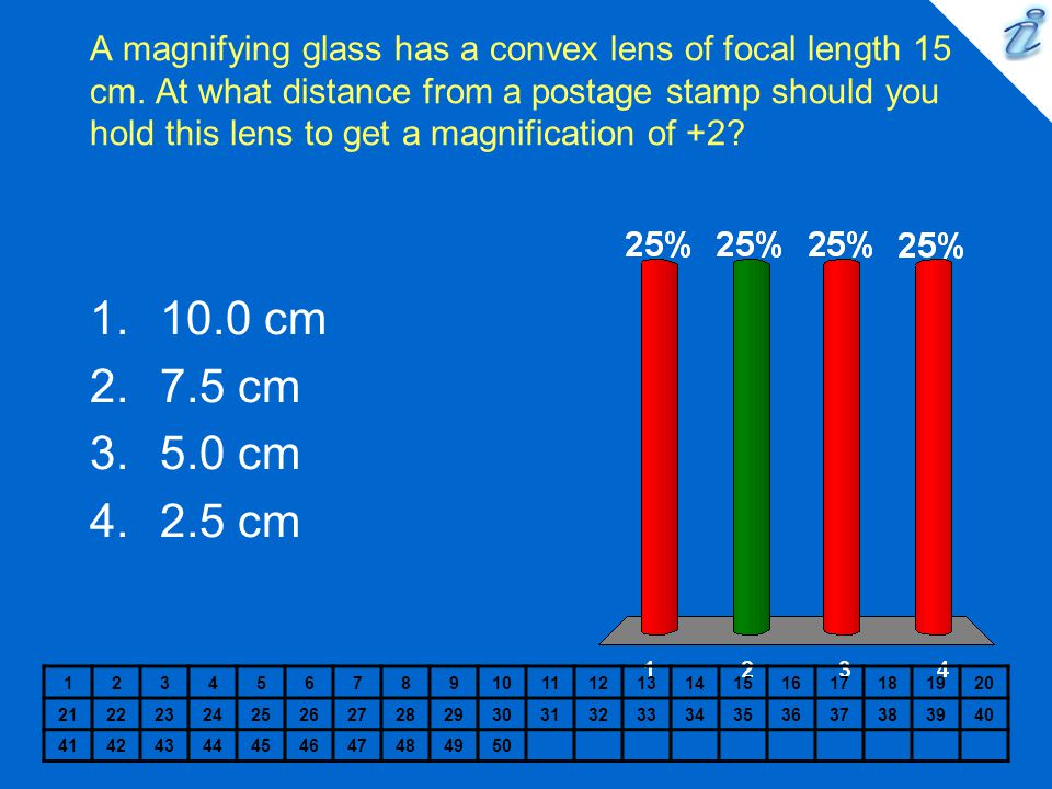 A magnifying glass has a convex lens of focal length 15 cm