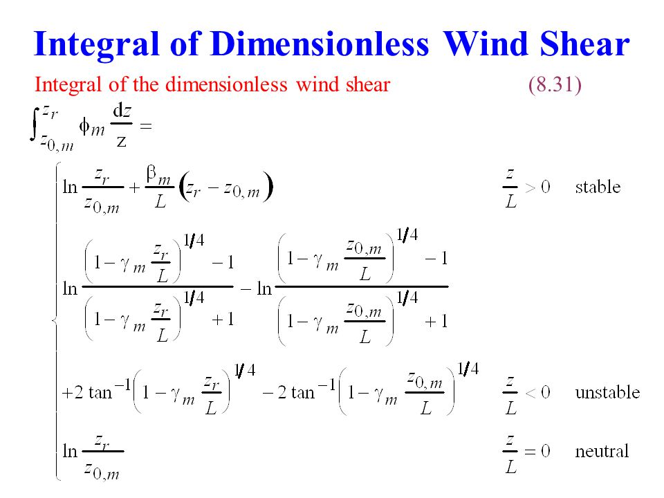 Integral of Dimensionless Wind Shear
