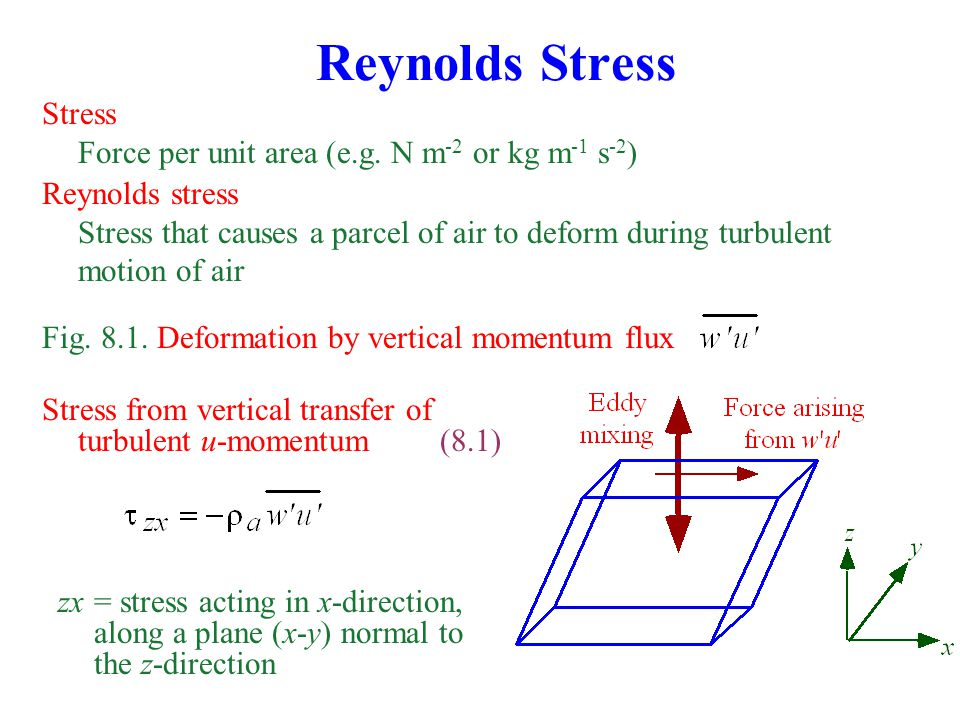 Reynolds Stress Stress Force per unit area (e.g. N m-2 or kg m-1 s-2)