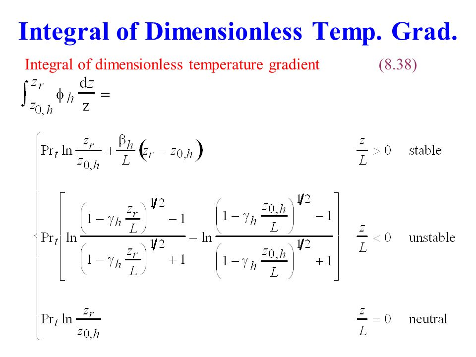 Integral of Dimensionless Temp. Grad.