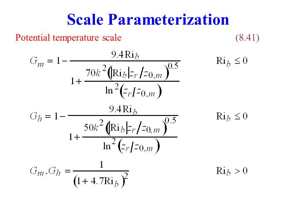 Scale Parameterization