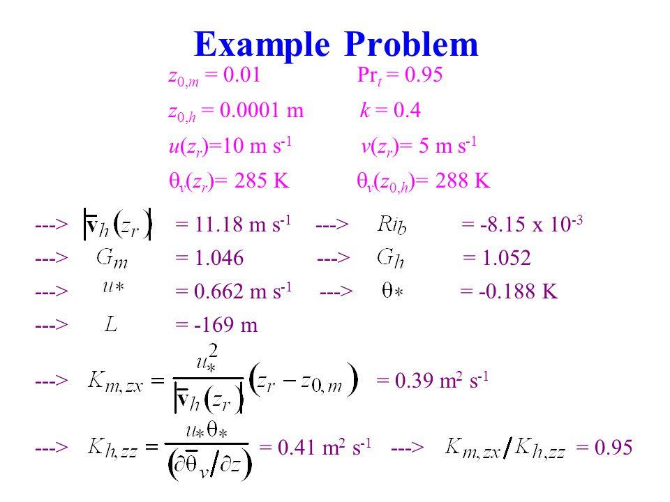 Example Problem z0,m = 0.01 Prt = 0.95 z0,h = 0.0001 m k = 0.4