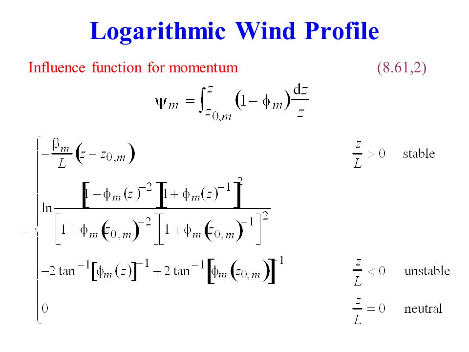 Logarithmic Wind Profile