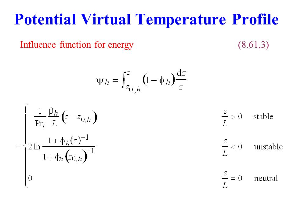 Potential Virtual Temperature Profile