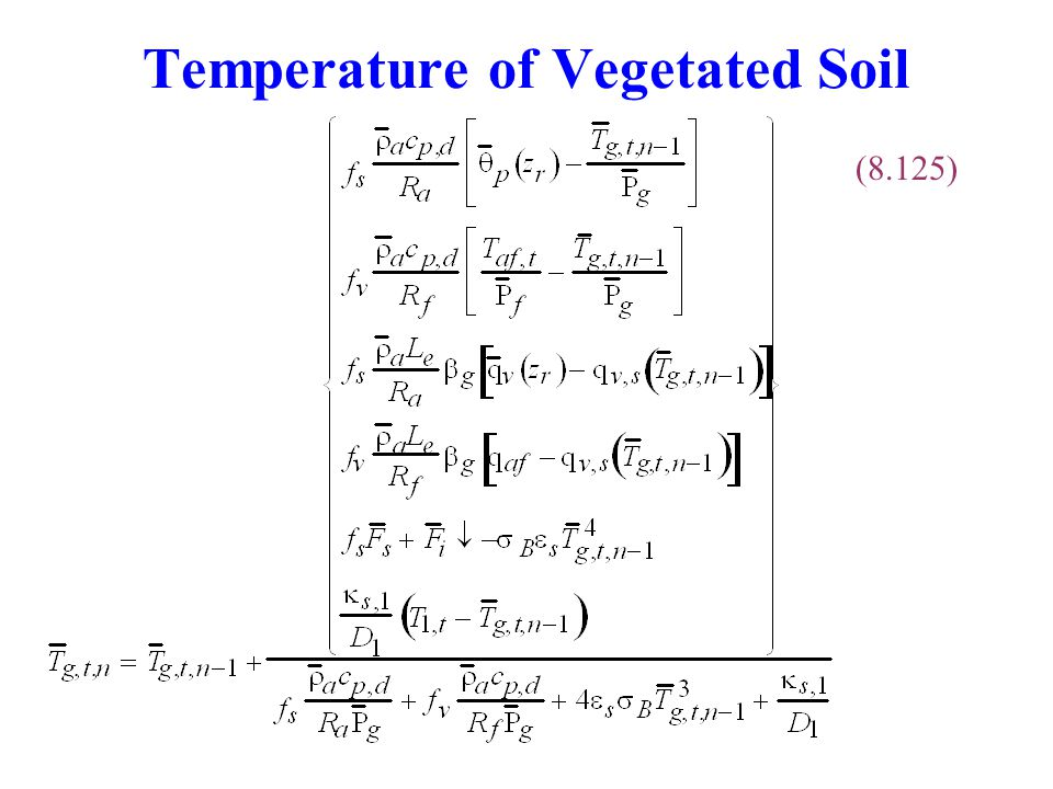 Temperature of Vegetated Soil