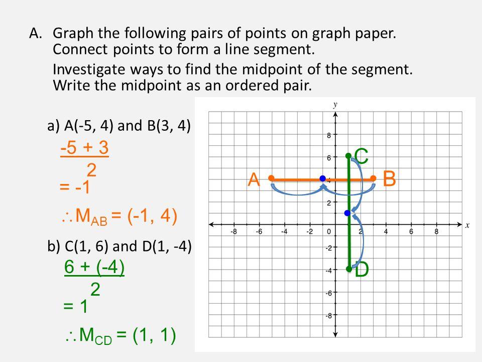D C  B   -5 + 3 2 A  = -1 MAB = (-1, 4) 6 + (-4) 2 = 1