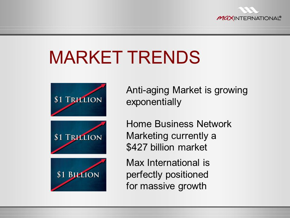 MARKET TRENDS Anti-aging Market is growing exponentially