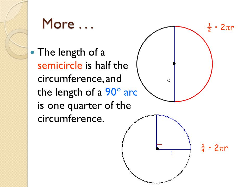 More . . . ½ • 2r. The length of a semicircle is half the circumference, and the length of a 90° arc is one quarter of the circumference.