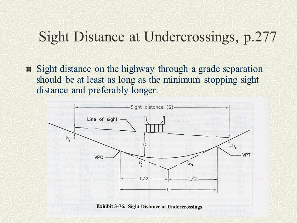 Sight Distance at Undercrossings, p.277