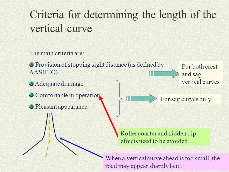 Criteria for determining the length of the vertical curve