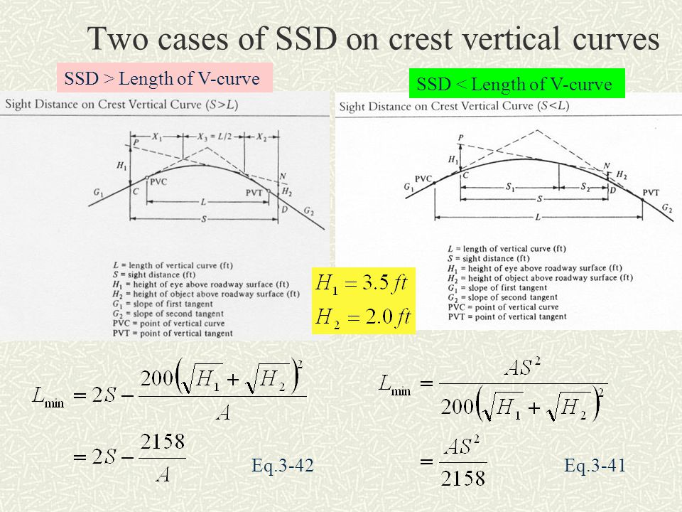 Two cases of SSD on crest vertical curves