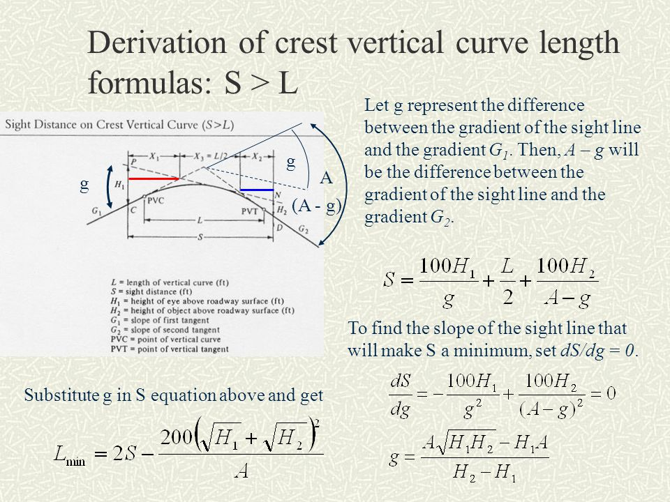 Derivation of crest vertical curve length formulas: S > L