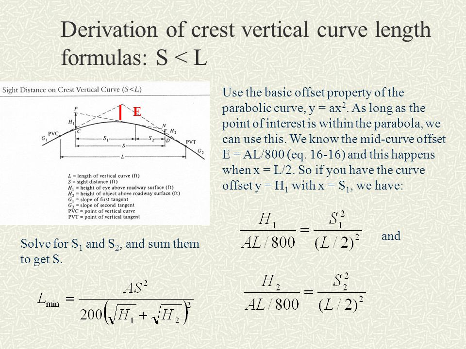 Derivation of crest vertical curve length formulas: S < L