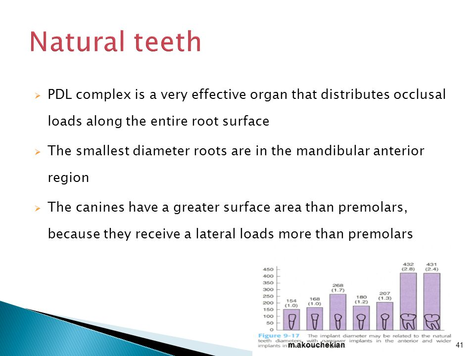 Natural teeth PDL complex is a very effective organ that distributes occlusal loads along the entire root surface.