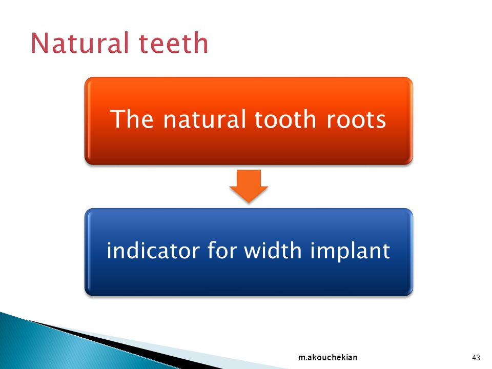 Natural teeth indicator for width implant m.akouchekian