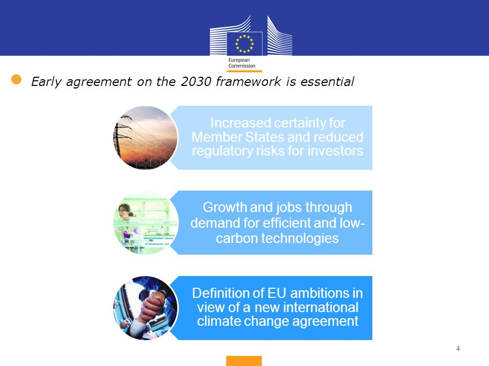 Early agreement on the 2030 framework is essential