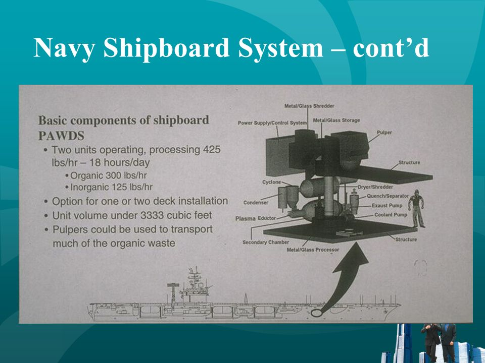Navy Shipboard System – cont'd