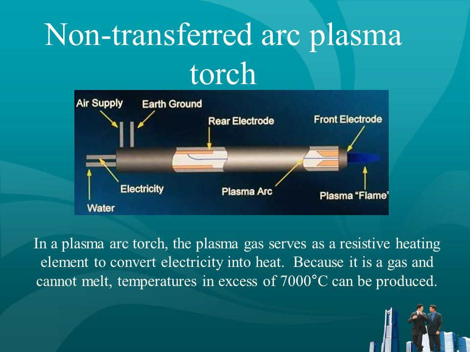Non-transferred arc plasma torch