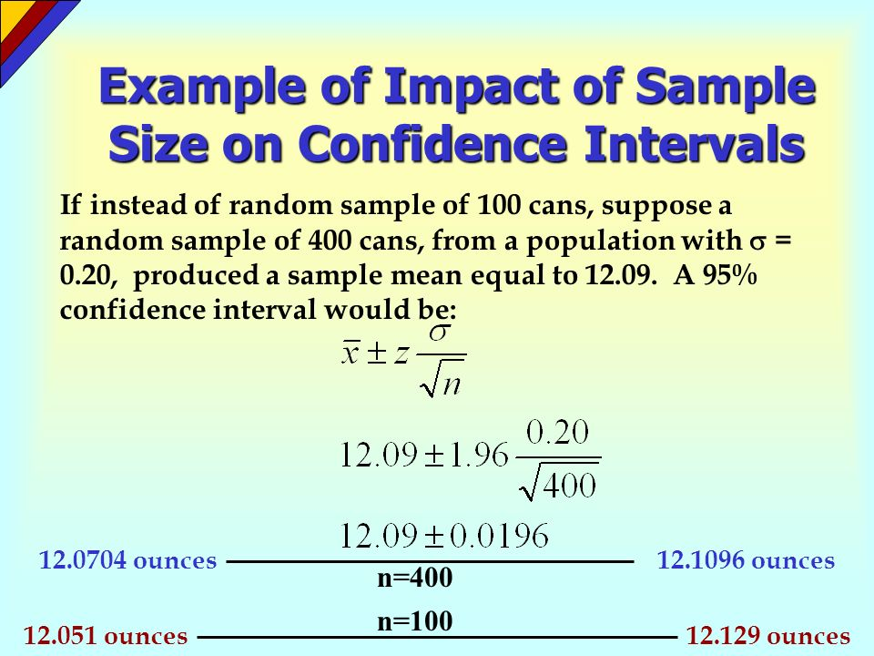Example of Impact of Sample Size on Confidence Intervals
