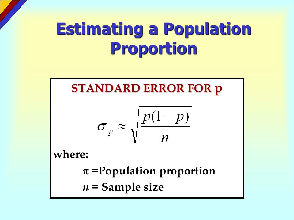 Estimating a Population Proportion