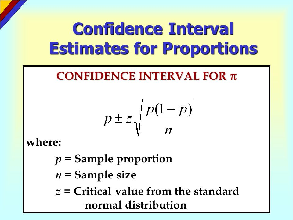 Confidence Interval Estimates for Proportions