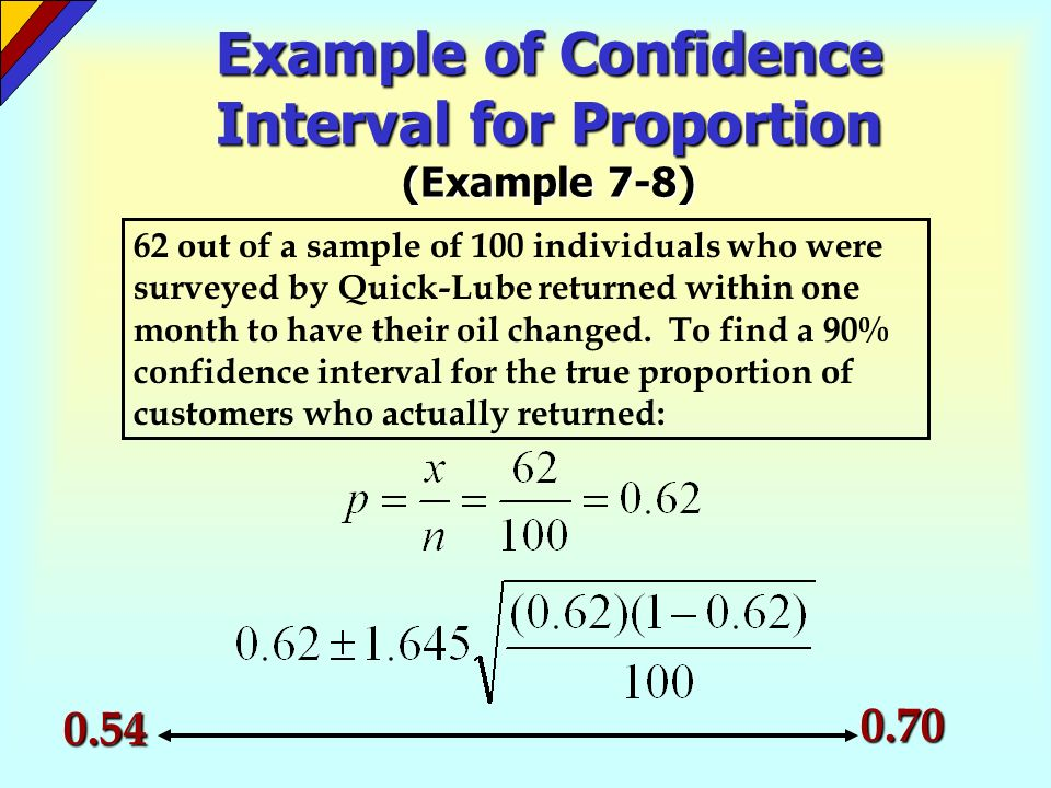 Example of Confidence Interval for Proportion (Example 7-8)